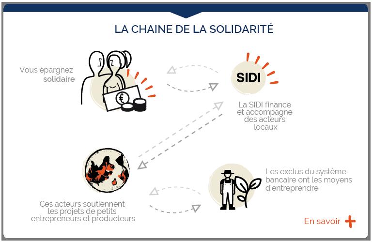 la-chaine-tablet-2