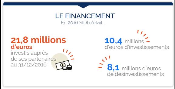 financement FR - FR